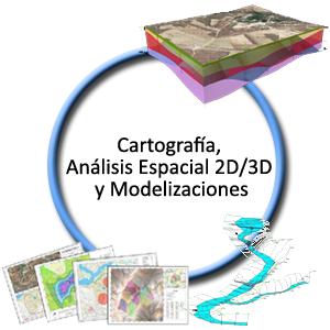 boton_cartografia_gis_modelizacion