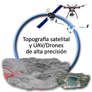 fotogrametria_drones_satelite